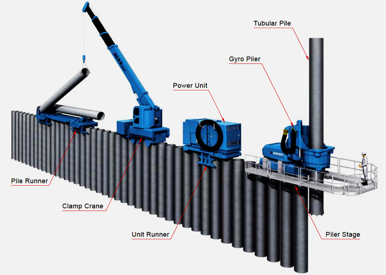 Grb Giken Reaction Base System J Steel Australasia Pty Ltd